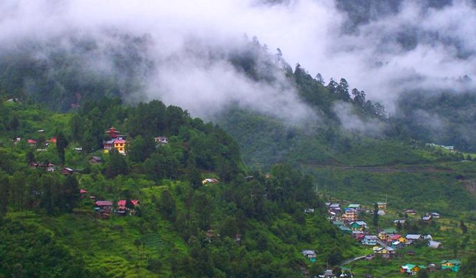 Sikkim-Best Travel Destination