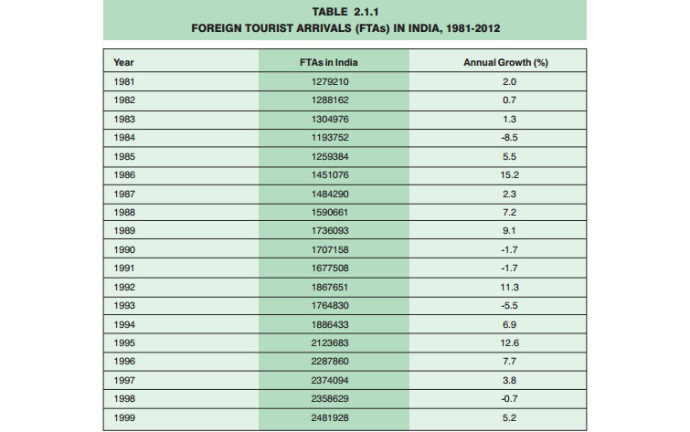 foreign-tourist